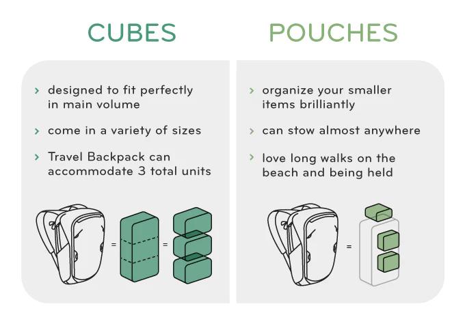 Cubes Pouches
