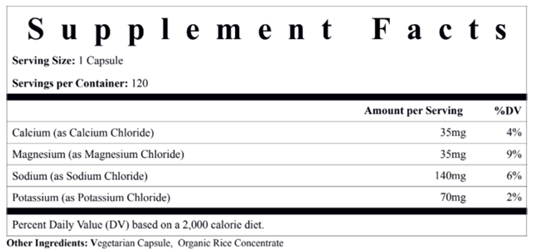 Supplement Facts Keto